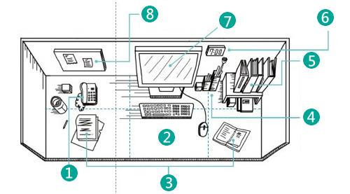 辦公桌整理配置圖